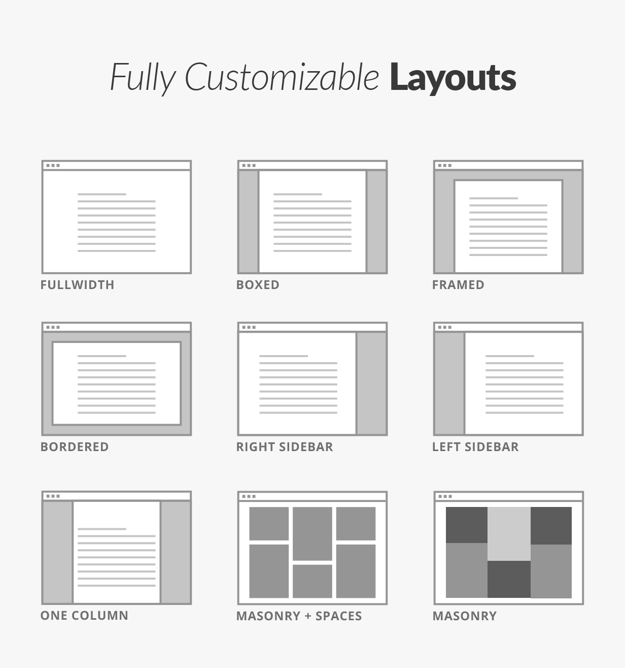 Customizable Layouts